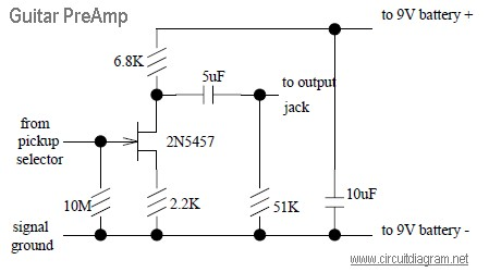 Guitar Preamp Design