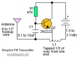 Pleasant Simplest Rf Transmitter Circuit Schematic Wiring Cloud Hisonuggs Outletorg