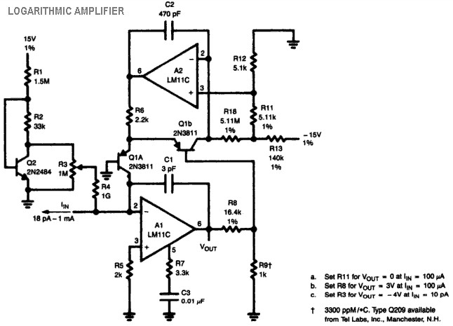 logarithmic amplifier LM11C