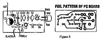Mini FM Transmitter PCB Design