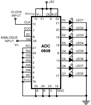 adc0808 simple analoque to digital converter circuit. Black Bedroom Furniture Sets. Home Design Ideas