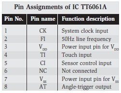 IC TT6061A pin assignments