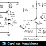 Infrared (IR) Cordless Headphone
