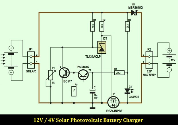 12v 4a Solar Photovoltaic Battery Charger