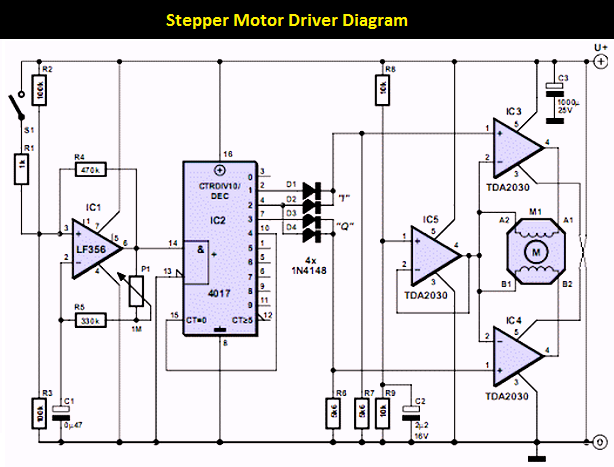 Stepper Motor Controller Using TDA2030 - Circuit Scheme on