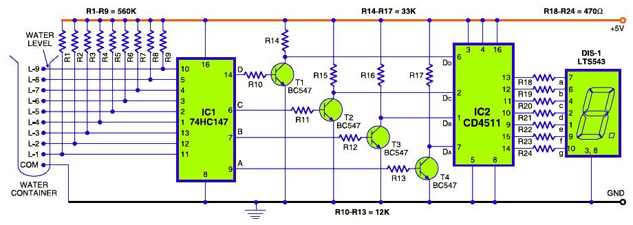 Water Level Indicator With Single 7 Segment Led Display