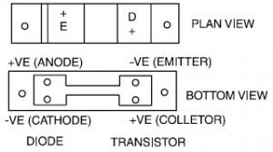 Photo Interrupter Module Configuration
